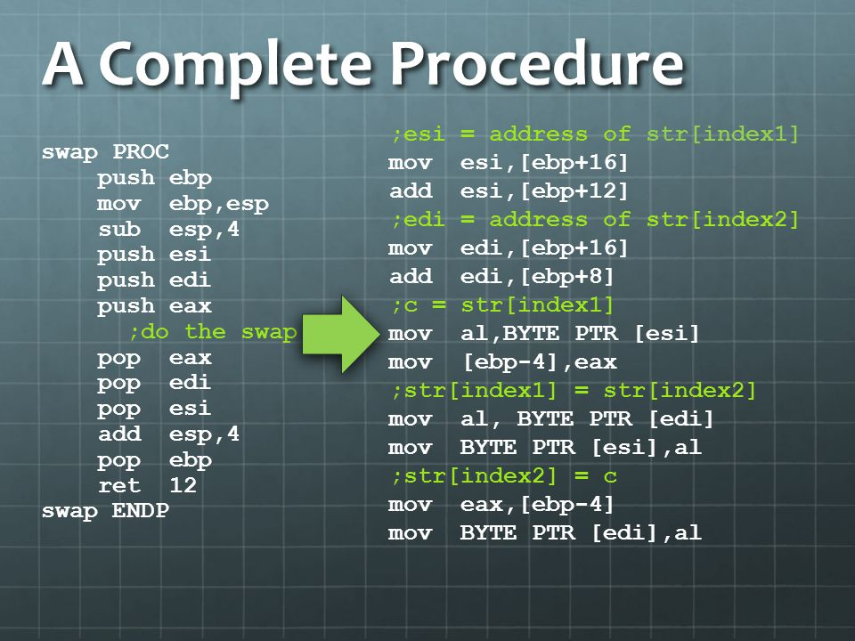 A Complete Procedure ;esi = address of str[index1] mov esi,[ebp+16]
